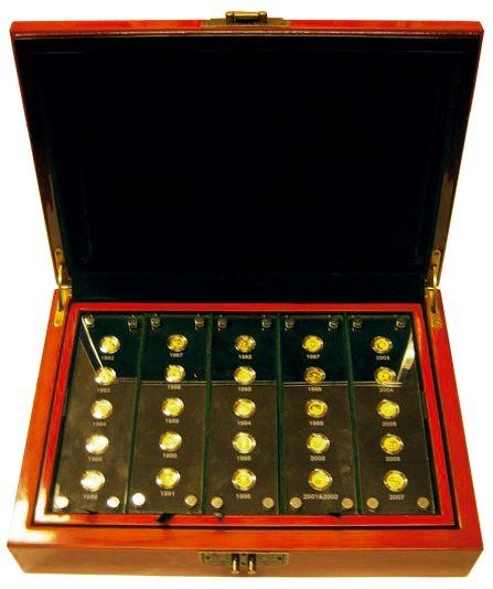 Gedenkmünzen-Set 25 Jahre Panda-Münzen