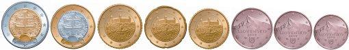 Euromünzen Slowakei